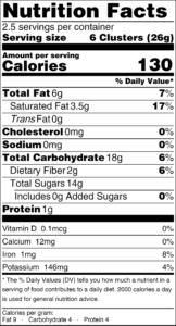 Safe Sweets- Raisins Bites