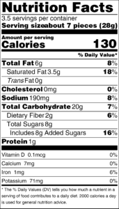 Safe Sweets- Chocolate covered pretzels nutritional panel